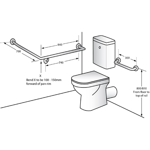 Disabled Wc Rh 30 186 Grab Rail Concealed Fix Sss Welcome