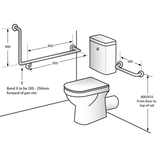 Disabled Wc Rh 90 186 Grab Rail Concealed Fix Sss