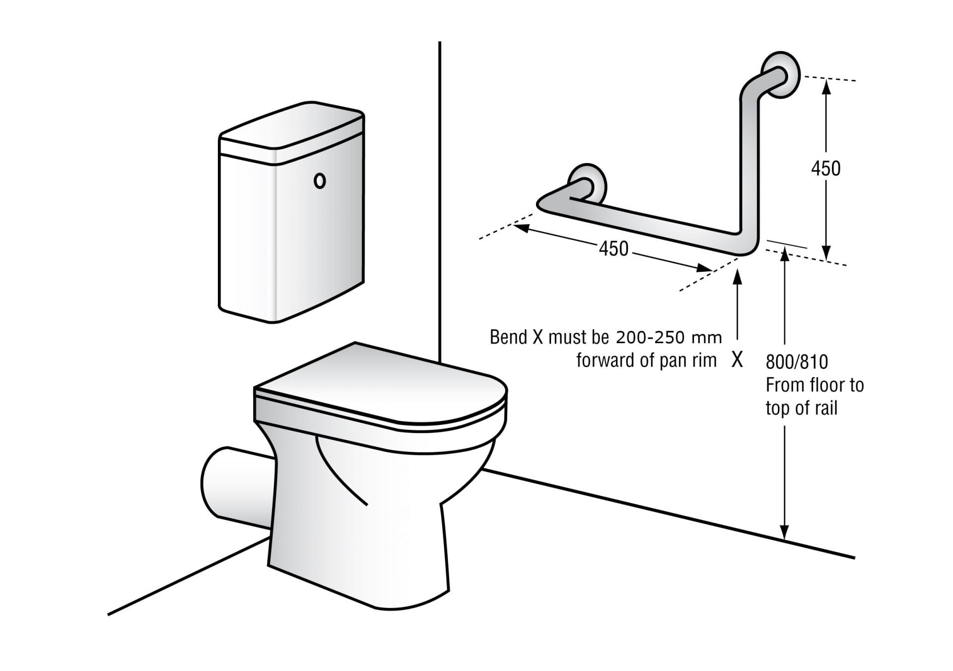 Ambulant 450x450mm Wc Grab Rail Concealed Fix Sss